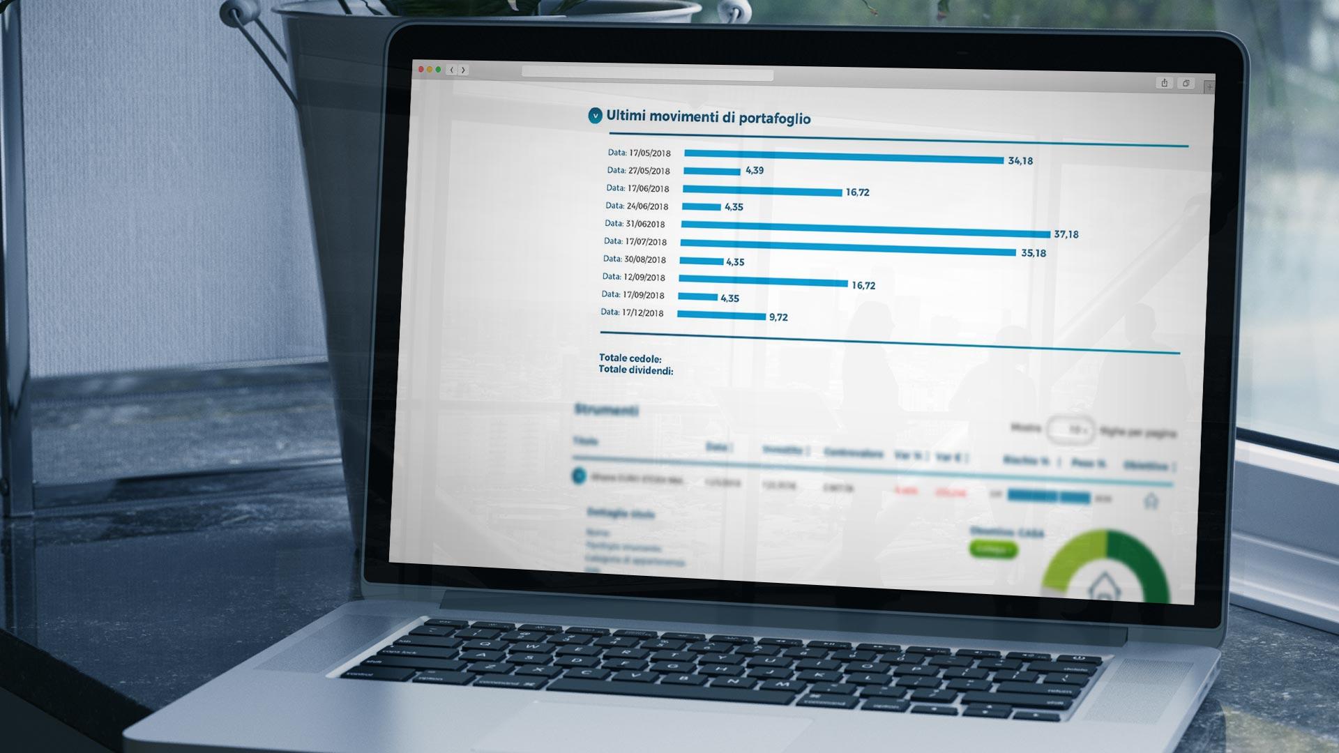 Piattaforma consulenti finanziari: rendimento portafoglio finanziario cliente - Fairvalyou